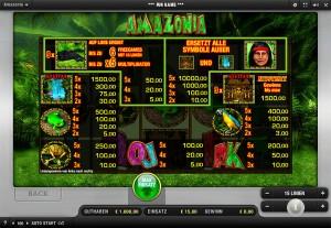 Amazonia spiele spielautomat