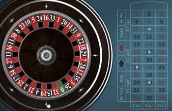Microgaming Roulette auf dem Handy